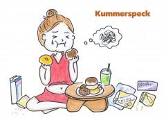 【今週のドイツ語】Kummerspeck