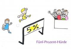 【今週のドイツ語】Fünf-Prozent-Hürde