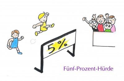5_Prozent_Hürdeのコピー