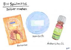 【ドイツ流おうち時間のアイデア】オーガニック日常洗剤を手作りしよう!