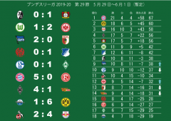 鎌田選手2試合連発⚽️